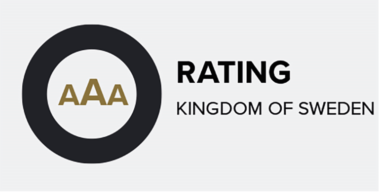 Rating Kingdom of Sweden AAA