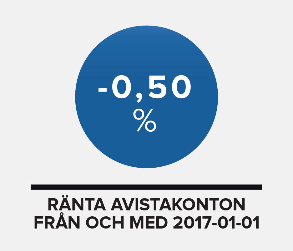 swedbank kontanthantering stockholm